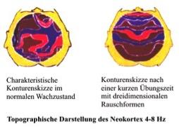 Abb_Klangtechnik